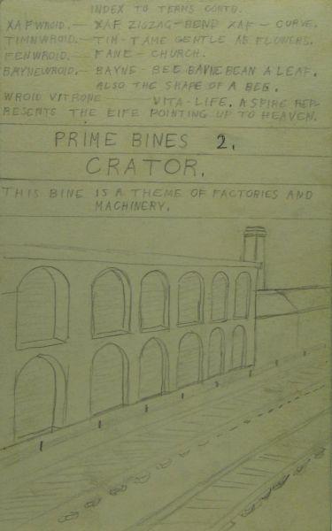 Prime Bines 2 - Crator - LDBTH:332v